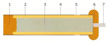 Serie IN - 1_360