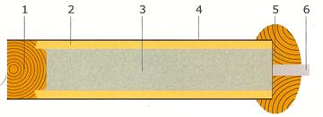 Serie M 1 360