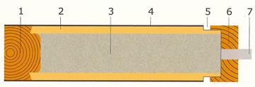 Serie R 1 360