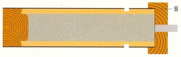 Serie R 2 360