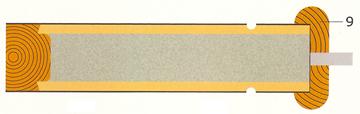 Serie R 3 360