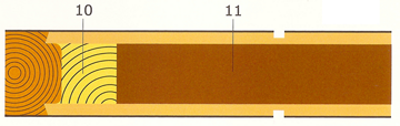 Serie R 4 360