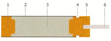 serie RM 1 360